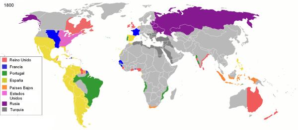 Colonización para el año 1800