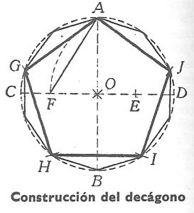 Construcción del decágono