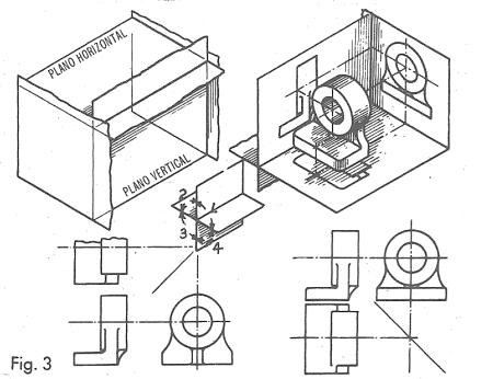 Dibujo Mecanico Significado De Dibujo Mecanico