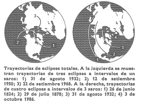 Algunas trayectorias de eclipses totales