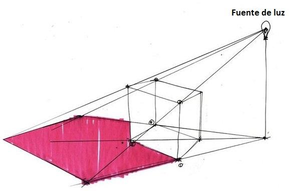 Proyección de sombras (esbatimento). En este caso el cubo es el objeto esbatimentante.