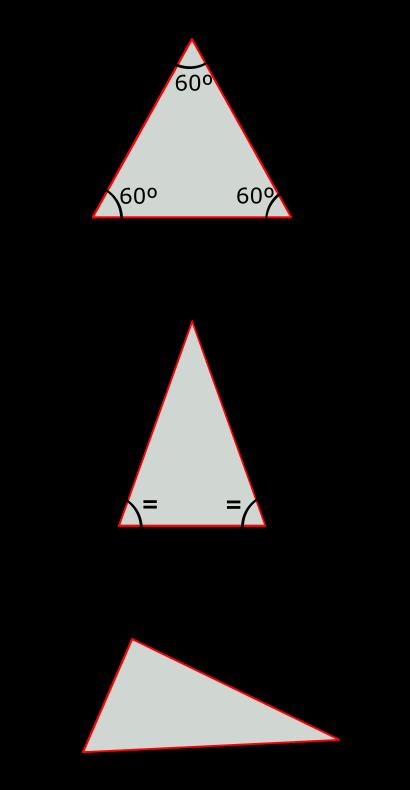Qué significa Triángulo escaleno?
