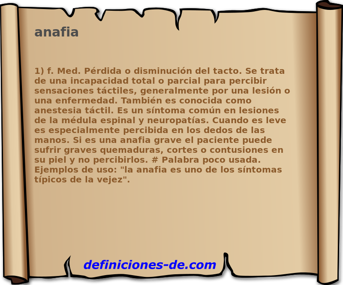 Qué significa Anafia?