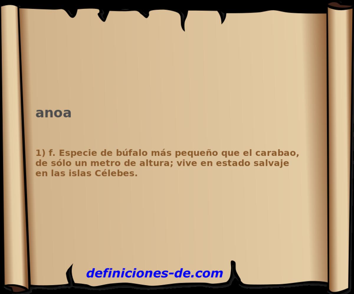 Qué significa Anoa?