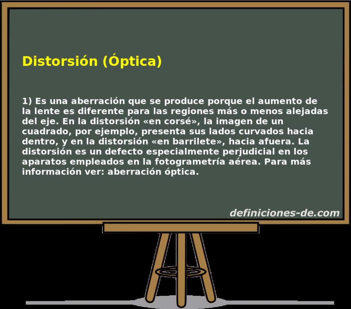 Qu significa distorsi n ptica for Que significa contemporaneo wikipedia