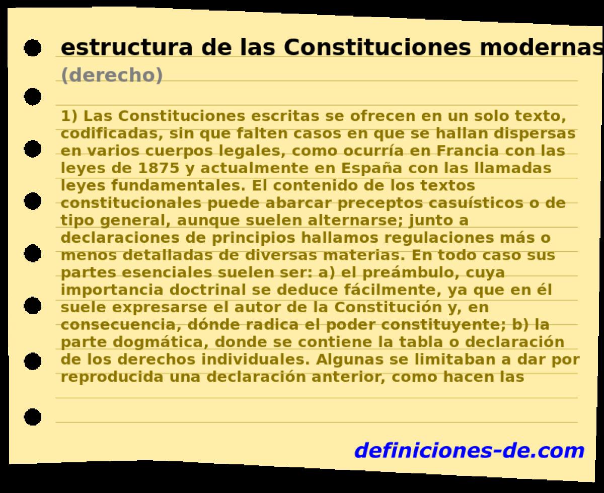 Estructura De Las Constituciones Modernas Derecho