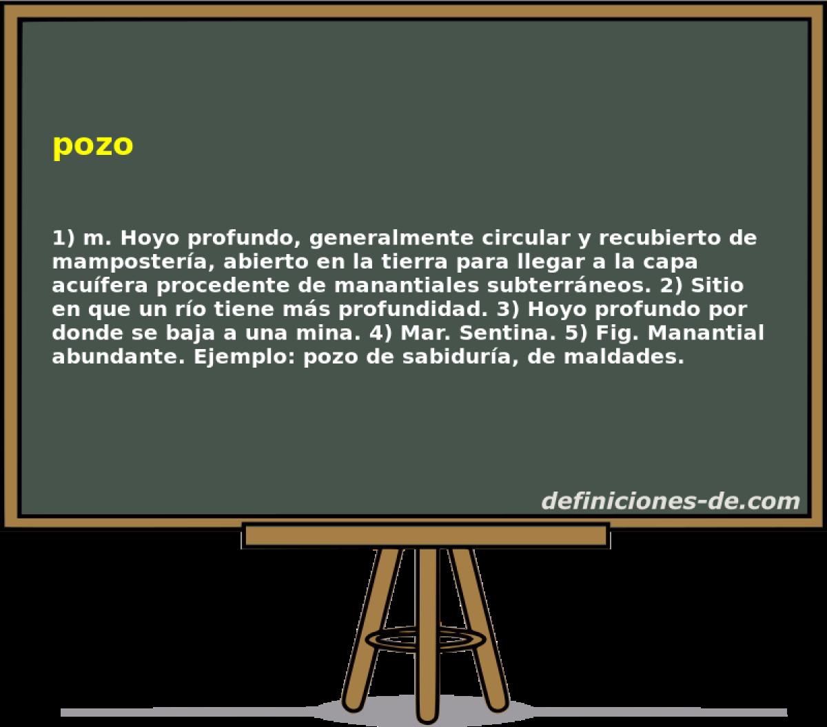 Qué significa Pozo?