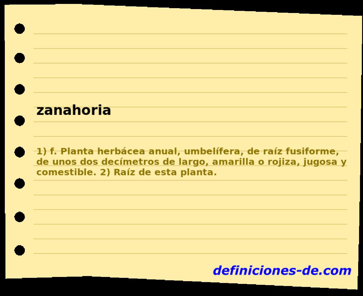 Zanahoria Significado De Zanahoria Significa que hay mucho miedo en nuestro interior. zanahoria significado de zanahoria